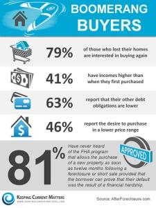 Boomerang-Buyers-InfoGraphic